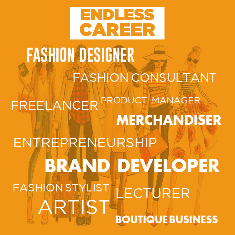 Career Options After Fashion Design Scope Of Fashion Design In India
